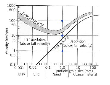 Ruisoares65 diagrama de hjulstrm diagrama de hjulstrm ccuart Images